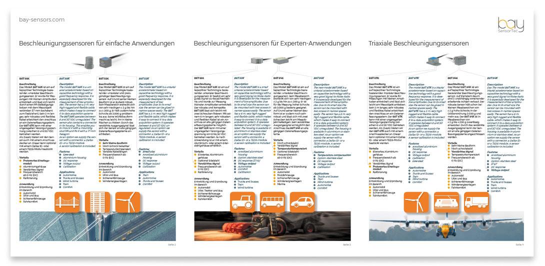 Bebilderung 6-Seiter Sensoren Layout
